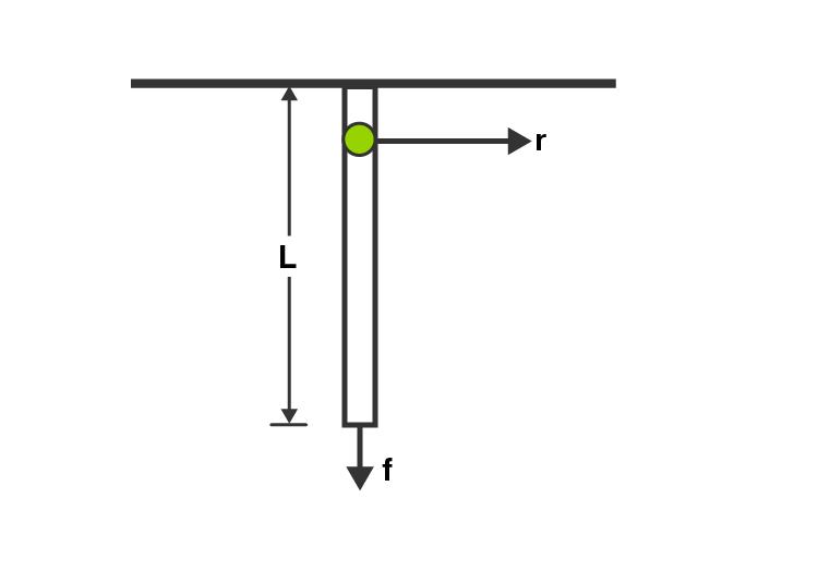 Exemplar Solutions Class 11 Physics Chapter 9 - 5