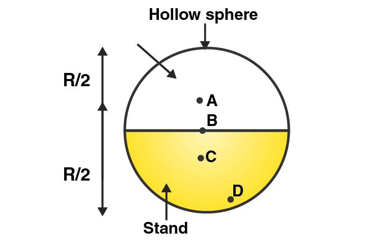 Exemplar Solutions Class 11 Physics Class 7 - 1