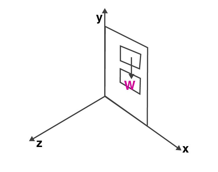 Exemplar Solutions Class 11 Physics Class 7 - 10