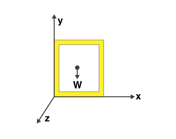 Exemplar Solutions Class 11 Physics Class 7 - 11