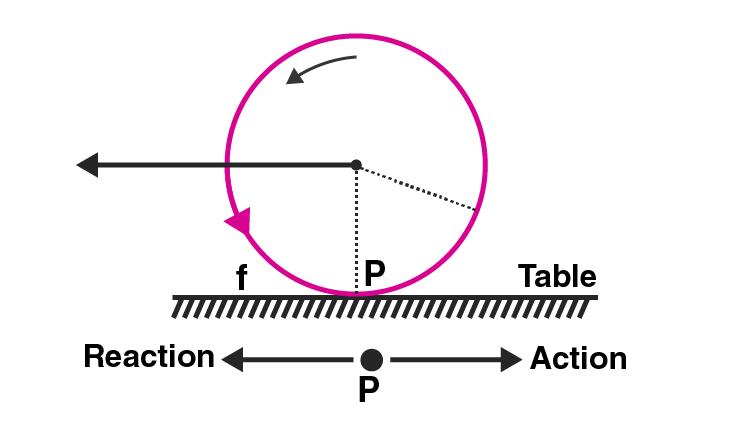 Exemplar Solutions Class 11 Physics Class 7 - 13