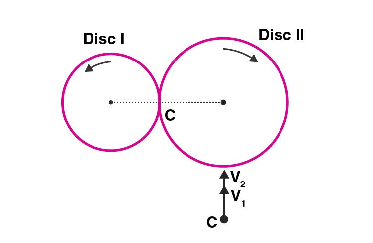 Exemplar Solutions Class 11 Physics Class 7 - 14