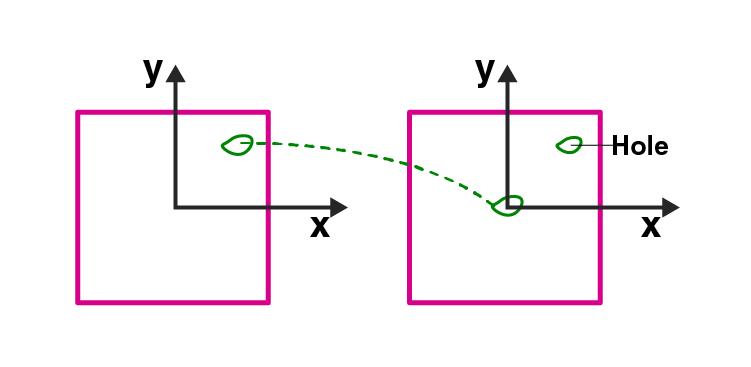 Exemplar Solutions Class 11 Physics Class 7 - 3