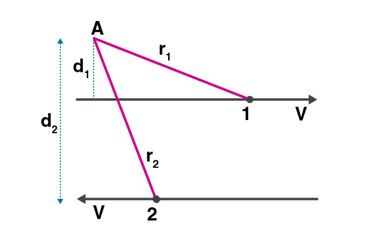 Exemplar Solutions Class 11 Physics Class 7 - 4