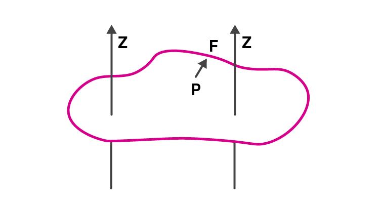 Exemplar Solutions Class 11 Physics Class 7 - 5