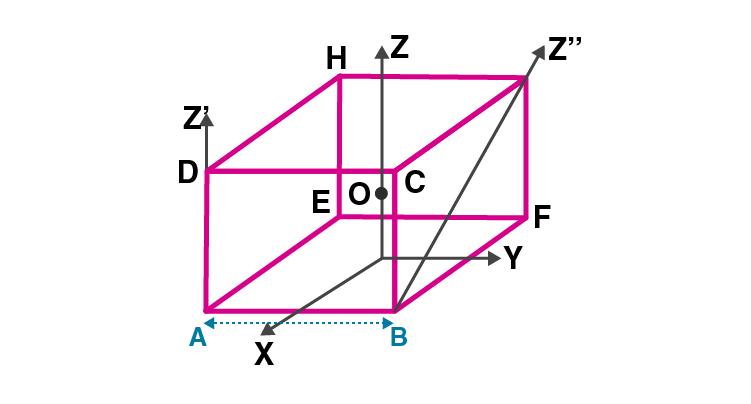 Exemplar Solutions Class 11 Physics Class 7 - 6