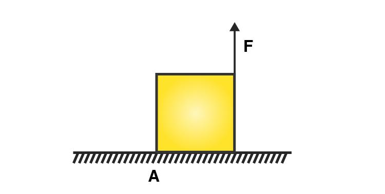 Exemplar Solutions Class 11 Physics Class 7 - 8