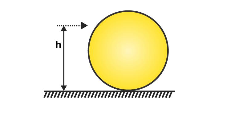 Exemplar Solutions Class 11 Physics Class 7 - 9