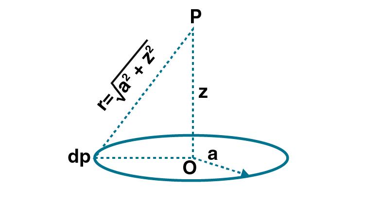 Exemplar Solutions Class 12 Physics Chapter 2 - 10