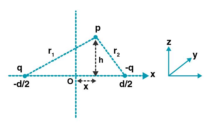 Exemplar Solutions Class 12 Physics Chapter 2 - 12