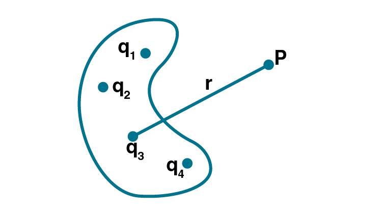 Exemplar Solutions Class 12 Physics Chapter 2 - 15