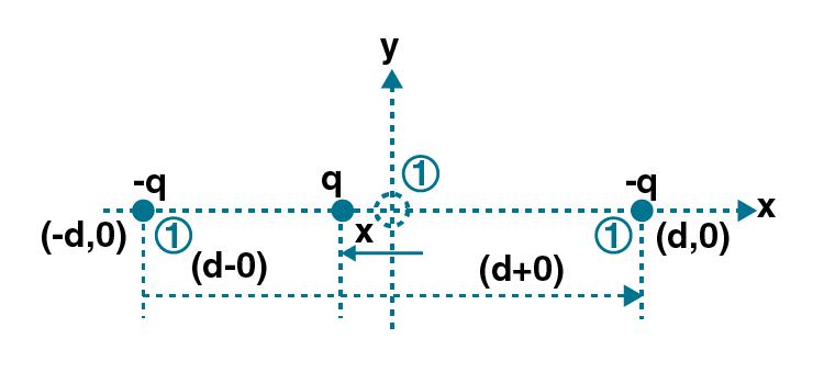 Exemplar Solutions Class 12 Physics Chapter 2 - 16