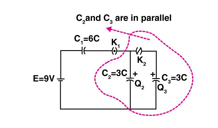 Exemplar Solutions Class 12 Physics Chapter 2 - 18