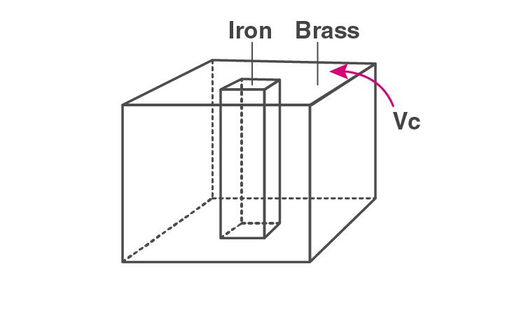Exemplar Solutions Physics Class 11 Chapter 11 - 7