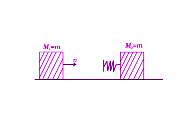 Exemplar Solutions Physics Class 11 Chapter 6 - 18