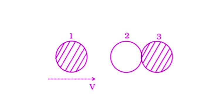Exemplar Solutions Physics Class 11 Chapter 6 - 4