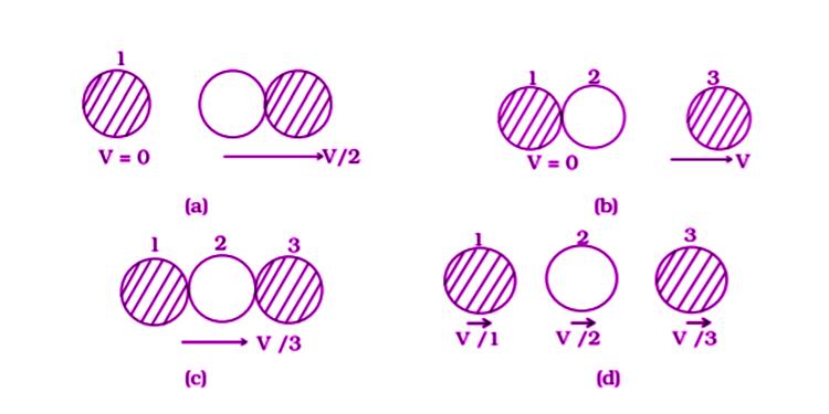 Exemplar Solutions Physics Class 11 Chapter 6 - 5