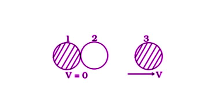 Exemplar Solutions Physics Class 11 Chapter 6 - 7