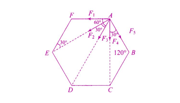Exemplar Solutions Physics Class 11 Chapter 8 - 18
