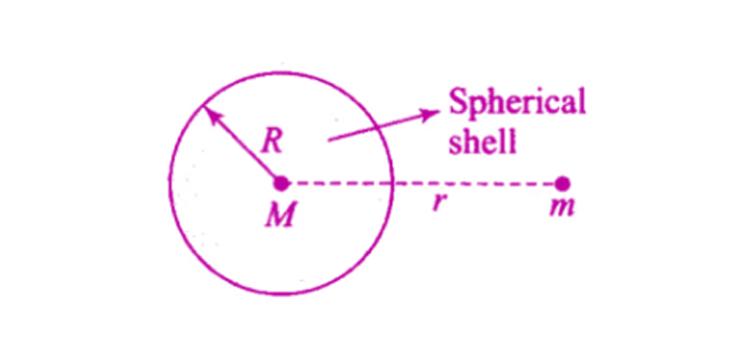 Exemplar Solutions Physics Class 11 Chapter 8 - 5
