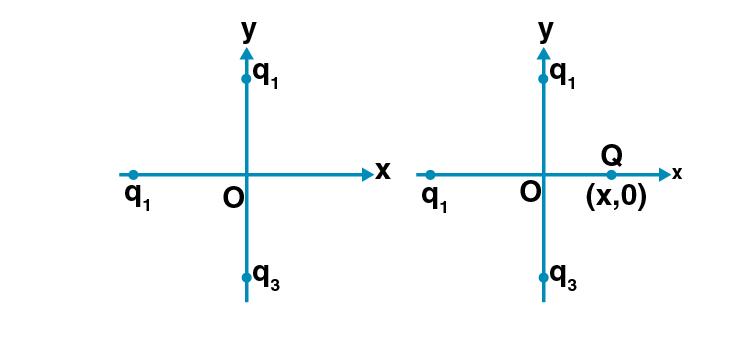 Exemplar Solutions Physics Class 12 Chapter 1 - 1