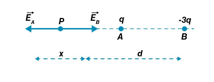 Exemplar Solutions Physics Class 12 Chapter 1 - 16