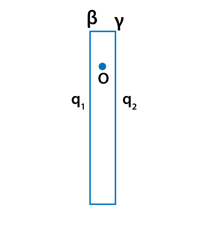 Exemplar Solutions Physics Class 12 Chapter 1 - 23