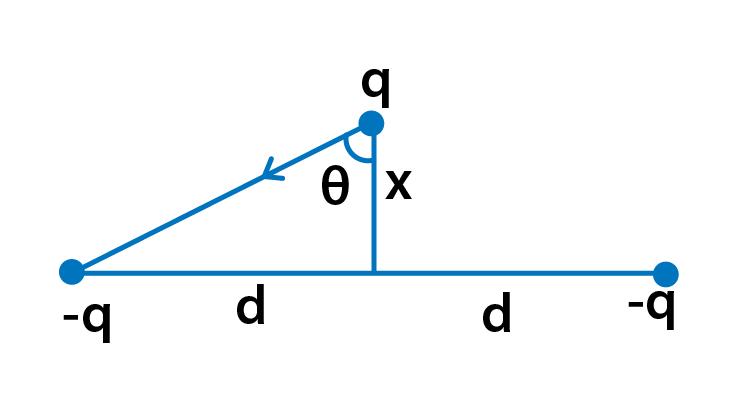 Exemplar Solutions Physics Class 12 Chapter 1 - 24