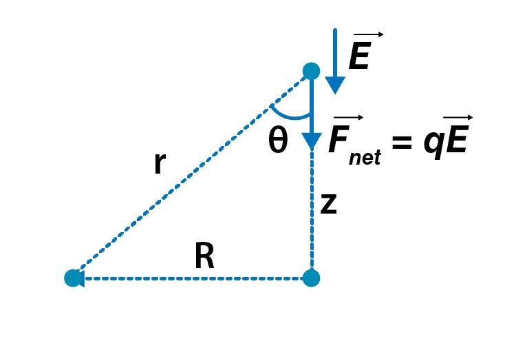 Exemplar Solutions Physics Class 12 Chapter 1 - 26
