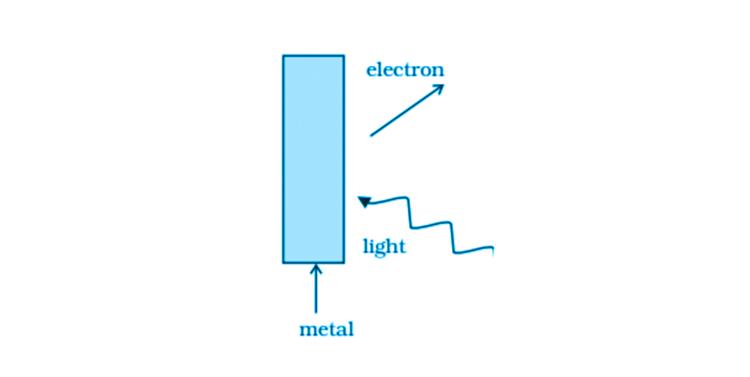 Exemplar Solutions Physics Class 12 Chapter 11 - 14