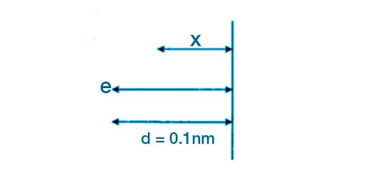 Exemplar Solutions Physics Class 12 Chapter 11 - 15