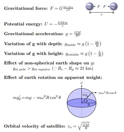 Gravitation Formula