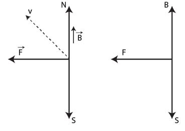 HC Verma Class 12 Ch 12 Solution 1
