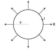 HC Verma Class 12 Ch 12 Solution 12
