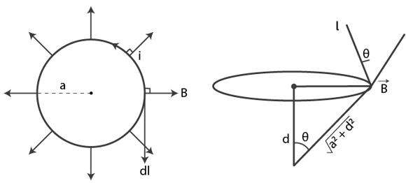 HC Verma Class 12 Ch 12 Solution 13