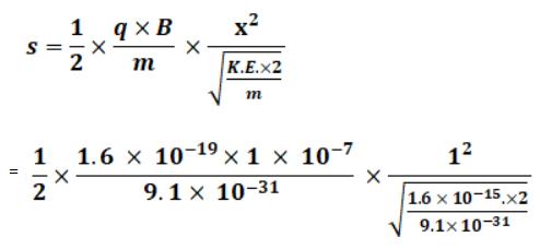 HC Verma Class 12 Ch 12 Solution 2