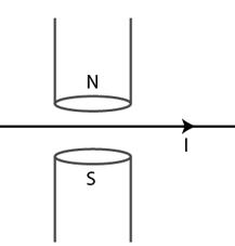 HC Verma Class 12 Ch 12 Solution 9