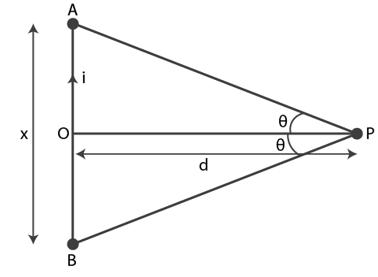 HC Verma Class 12 Ch 13 Solution 14