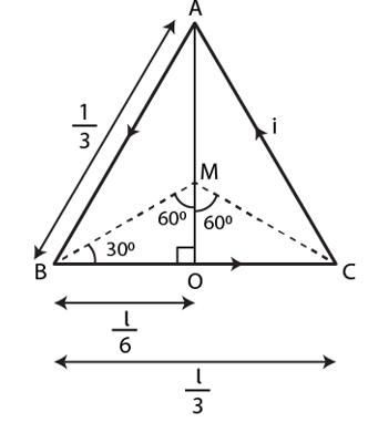HC Verma Class 12 Ch 13 Solution 21
