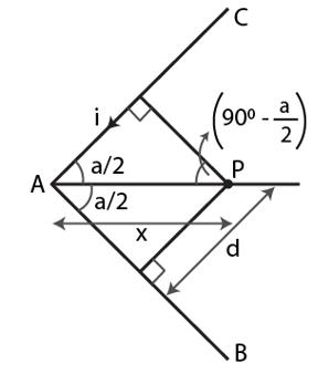 HC Verma Class 12 Ch 13 Solution 22