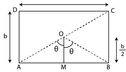 HC Verma Class 12 Ch 13 Solution 23