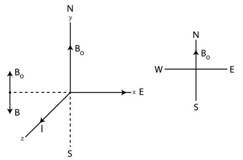 HC Verma Class 12 Ch 13 Solution 8