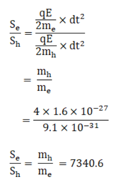HC Verma Class 12 Ch 19 Solution 1