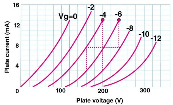 HC Verma Class 12 Ch 19 Solution 16