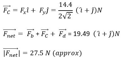 HC Verma Class 12 Ch 7 Answer 17