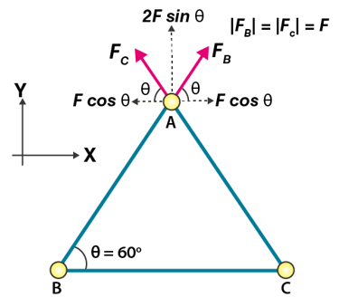 HC Verma Class 12 Ch 7 Solution 16