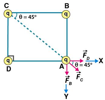 HC Verma Class 12 Ch 7 Solution 17