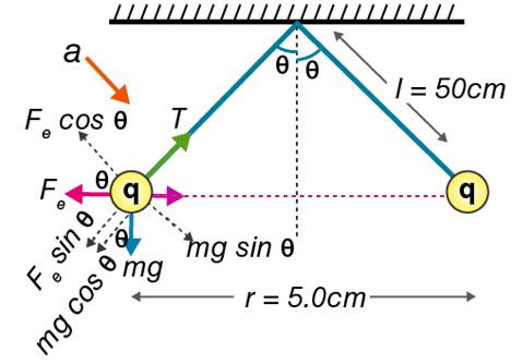 HC Verma Class 12 Ch 7 Solution 22