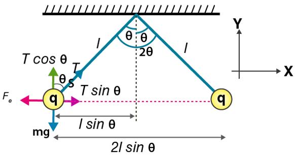 HC Verma Class 12 Ch 7 Solution 24