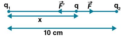 HC Verma Class 12 Ch 7 Solution 6